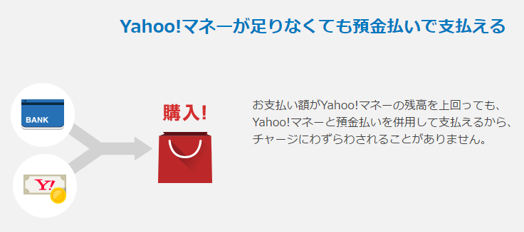 yahoo-money2